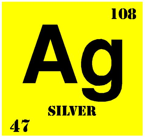 Silver Symbol Periodic Table by Silver Element Symbol