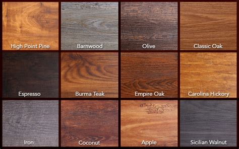 pacific western wood products  manufactures trident