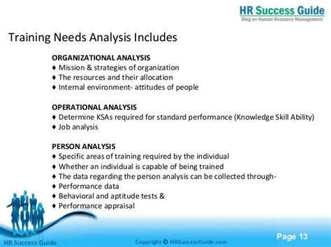 organizational needs analysis template and development