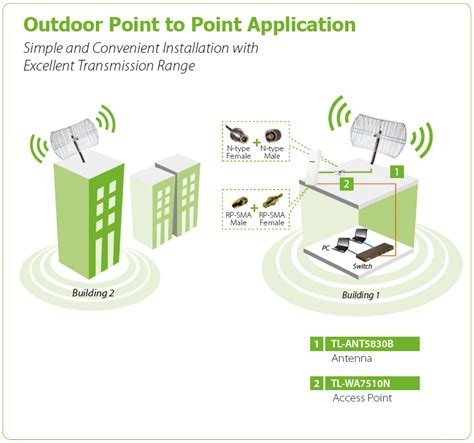 Jual Antena Wifi Outdoor by Tp Link 5ghz Wifi Outdoor Grid Parabolic