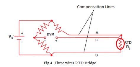 rtd bridge resistors resistance temperature detector or rtd construction and working principle electrical4u