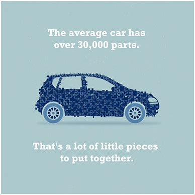 facts about new cars your car is an elaborate puzzle of parts hertz used car