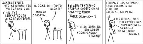 Xkcd Drop Table by Xkcd