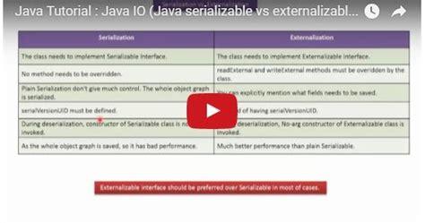 visitor pattern serialization java ee java tutorial java io java serializable vs