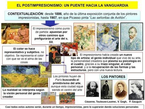analisis comparativo de imagenes artisticas o documentales historia del arte el postimpresionismo