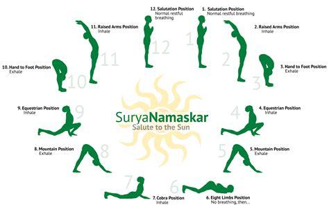 surya namaskaras yoga tips yogawithpaul