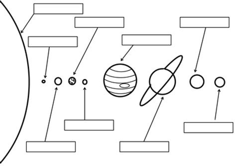 blank solar system diagram label the solar system worksheet by brynmarshall uk