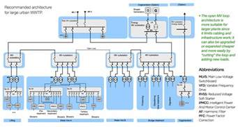 architecture wireing diagram site planning diagram wiring diagram database gsmportal co