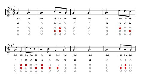 tutorial guitar thousand years trumpet a thousand years christina perri sheet music
