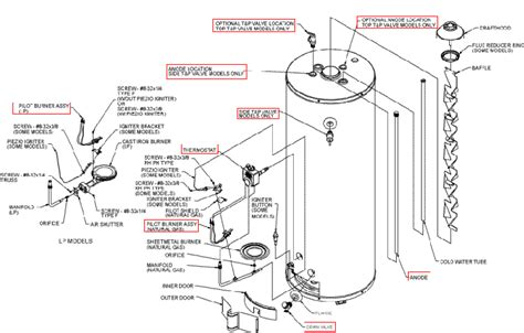 gas water heater parts diagram residential gas water heater exploded view