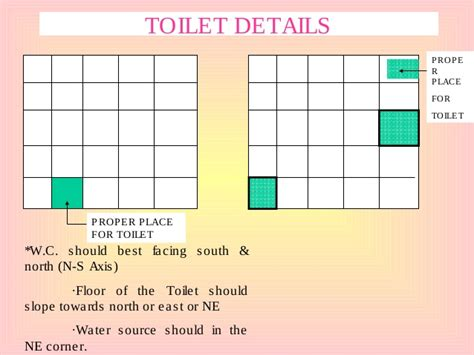 Vastu For Toilet And Bathroom by Vastu For Bathroom And Toilet Vastu Shastra 187 Ideas Home