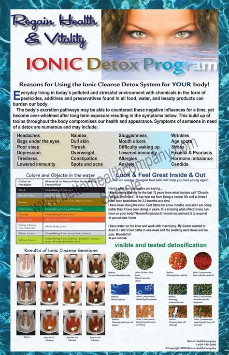 Detox Ion Spa Foot Bath by Ion Detox Ionic Foot Bath Spa Cleanse Promo Poster Promote