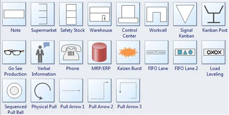 value mapping symbols create a value map easily