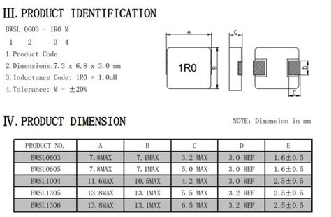 power inductor hs code hs code for power inductor 28 images high current thin smd power molding inductor 2 2 uh low