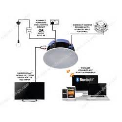enceinte bluetooth encastrable au plafond haut parleur