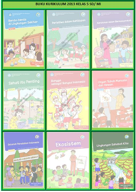 Buku Sd Tematik Kls 3 Tema 4 5 6 buku siswa tematik kelas buku tematik 4h daerah tempat tinggalku kurikulum 2013 buku