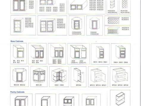 kitchen cabinet widths pin kitchen cabinet sizes on pinterest