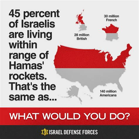What Would You Do For by File Flickr Israel Defense Forces Infographics What