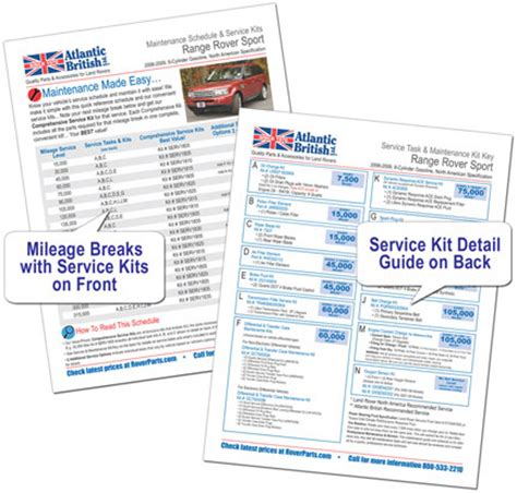 land rover lr3 service schedule land rover parts rover accessories from atlantic