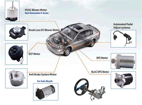 Auto Parts Online Uk by Online Used And Spares Aftermarket Car Parts And Auto