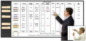u design it project management tracker boards magnatag