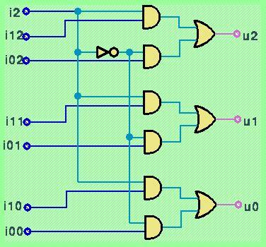 esercizi sulle porte logiche appunti di architettura dei calcolatori circuiti combinatori