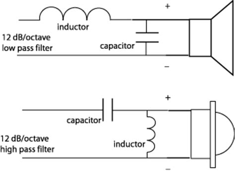 high pass filter inductor car audio basics