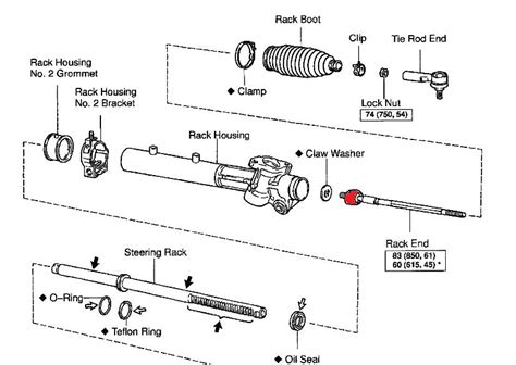 How To Change Rack And Pinion Boot by 1999 Toyota Avalon How To Replace The Inner Tie Rod End