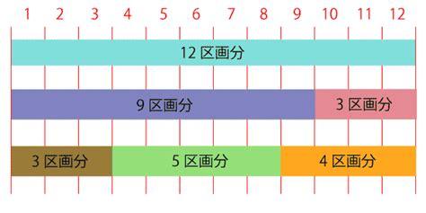 bootstrap グリッドシステム makoto hiroshige pc lab pcソフトウェアの