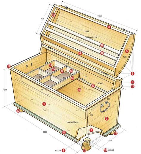 come costruire una credenza in legno baule fai da te come costruirlo in legno d abete