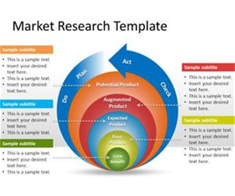 Free Marketing Powerpoint Templates Slidehunter Com Market Research Template