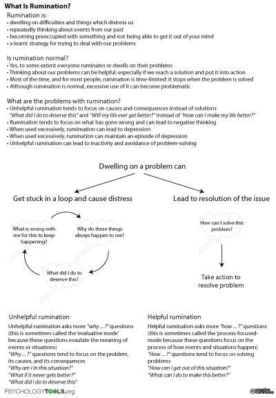 Anxiety Worksheets For by Anxiety Rumination Worksheets Search Anxiety