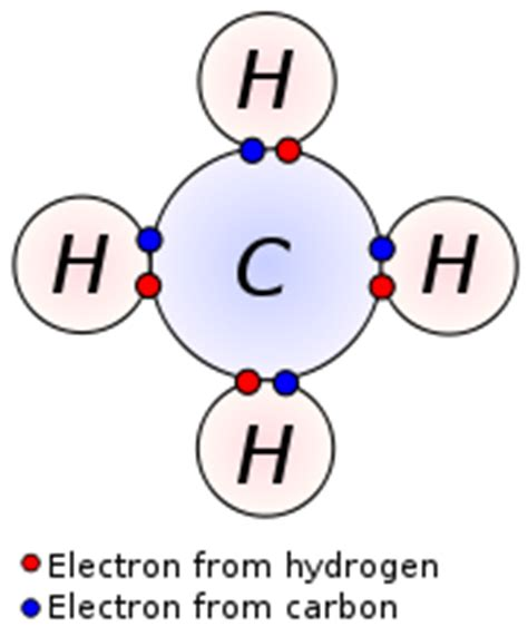 Valancy Of Carbon valence electron