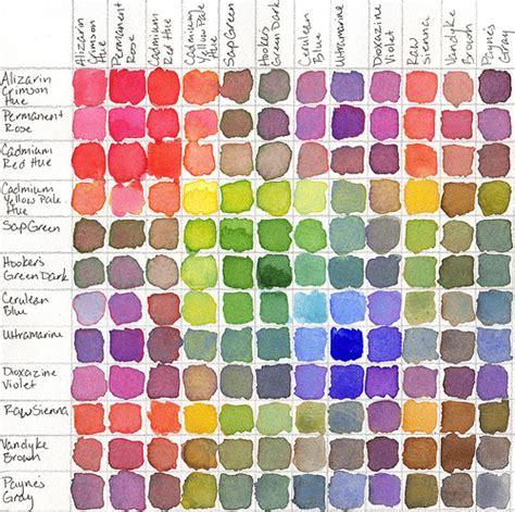 artist color color chart colorful image 216314 on favim