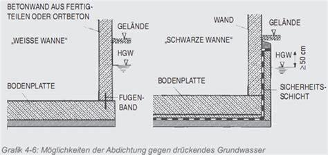 Schwarze Und Weisse Wanne by Schwarze Weisse Wanne
