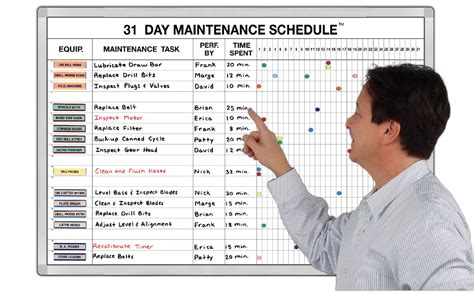Best Of Building Operator Sle equipment maintenance planner template the best
