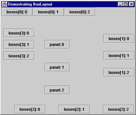 layout exles in java boxlayout