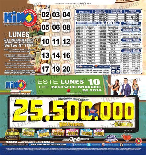 resultados de loterias hoy tu azar resultado de la loteria de hoy tu azar resultados de