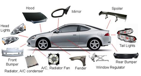 how to section a car automotive body parts