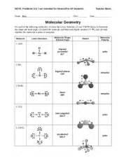 lab shapes of molecules teacher teacher notes lab
