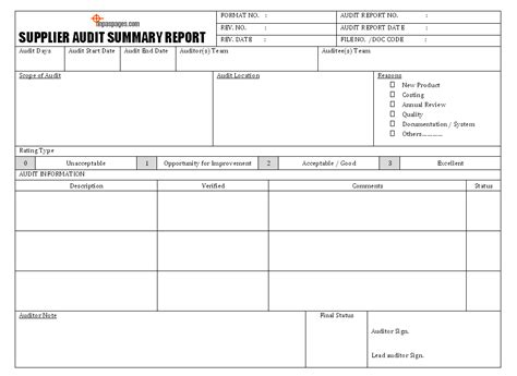 supplier audit plan template supplier audit summary report format
