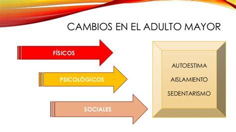cambios en el adulto mayor youtube adulto mayor cuidados psicol 243 gicos y sociales