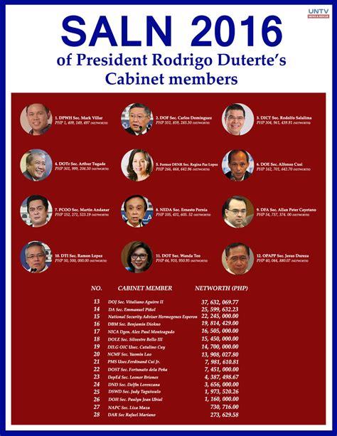 List Of Cabinet Secretaries Villar Is Richest Member Of Duterte Cabinet Untv News