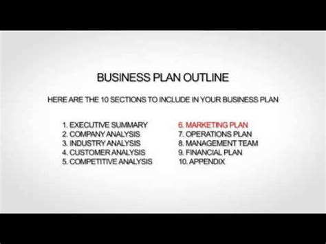 Pharmacy Business Plan Outline Youtube Pharmacy Business Plan Template