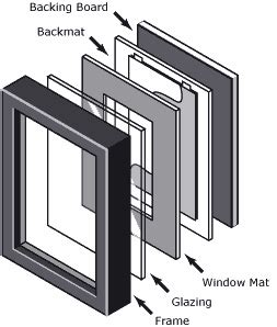 picture frame sections picture framing basics a guide to custom frames