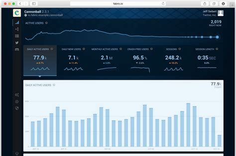 crashlytics android introducing fabric s mobile development platform sitepoint