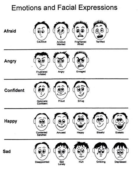 Identifying Feelings Worksheet by Interrupted Helping Children Identify Feelings