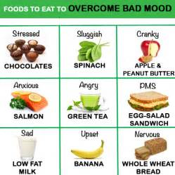 food for mood swings foods to eat to overcome a bad mood