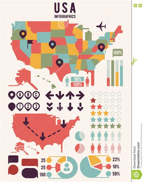 usa map graphic set of infographic elements with usa map vector