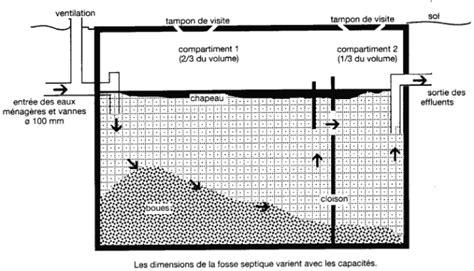 Fosse Septique Reglementation 2012 3449 by Odeur De Fosse Sceptique Page 1 Composants S 233 Curit 233